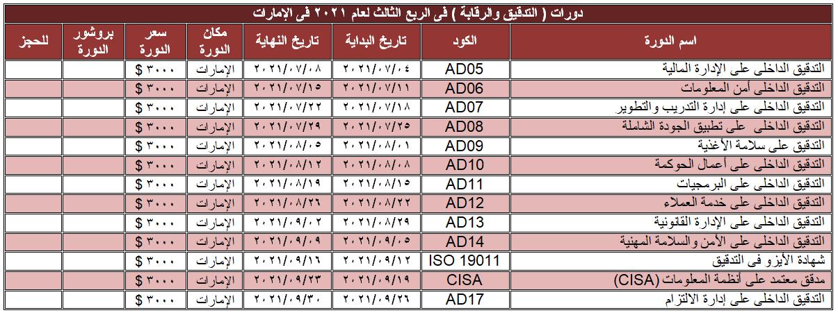 Audit-Q3-2021.png