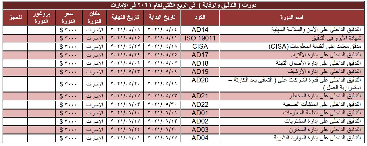 Audit-Q2-2021.png