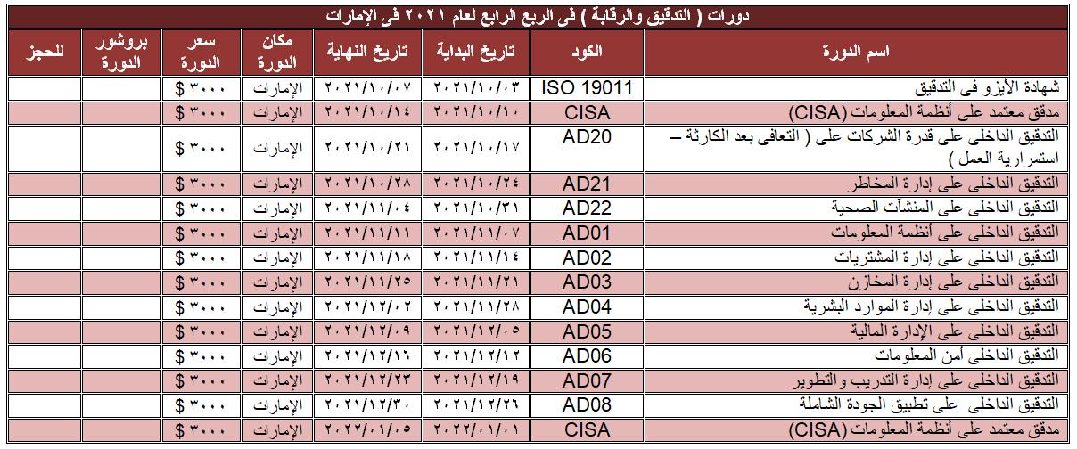 Audit-Q4-2021.png