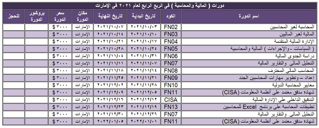 Finance-Q4-2021.png