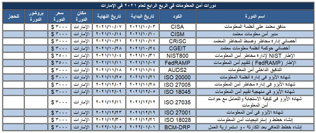 IT Security-Q4-2021.png