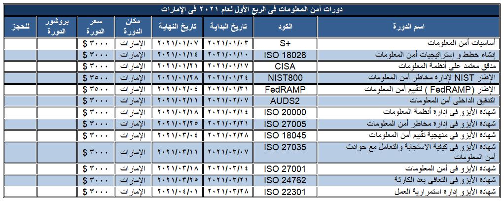 IT Security-Q1-2021.png