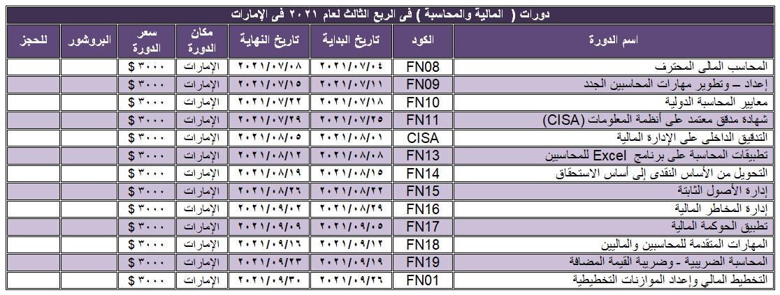 Finance-Q3-2021.png