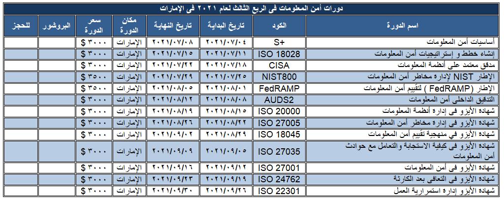IT Security-Q3-2021.png
