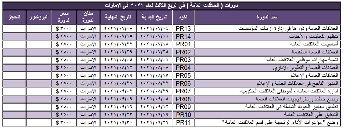 PR-Q3-2021.png