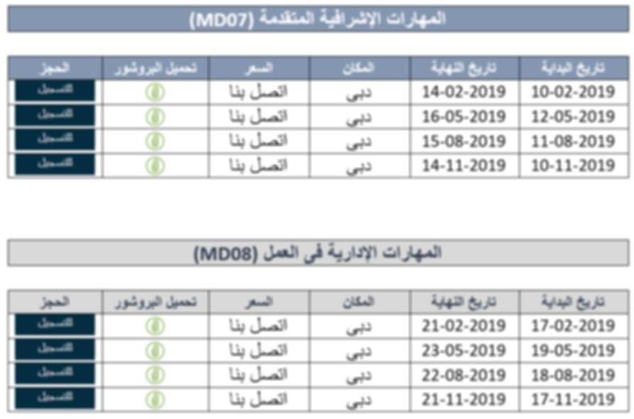 Management 2019 04.png