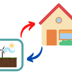 Is a heat pump right for your home?