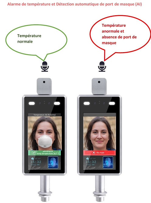 Caméra infrarouge mesure température corporelle + contrôle de port de masque