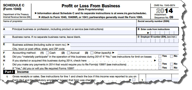form 1065 who must file  Are You Using the Right Business Structure?
