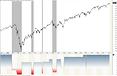 2021-07-10 Market Alert Index.png