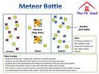 Meteor Battle Coordination Game
