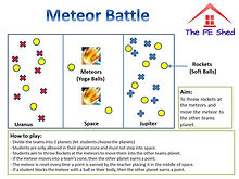 Meteor Battle Coordination PE Game