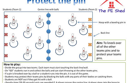 Coordination Target PE Games for Physical Education