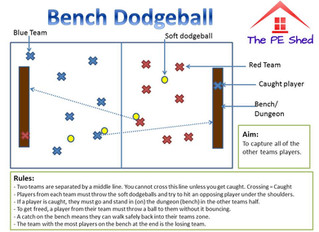 Bench Dodgeball: Active, Engaging and Fun!
