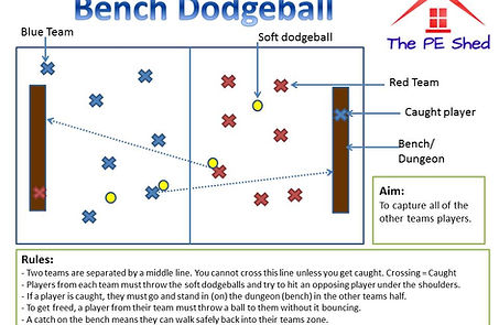 Dodgeball Games for after school sports clubs and activities