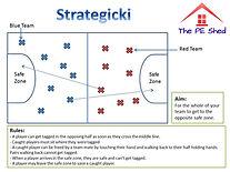 Strategicki PE Thinking Game