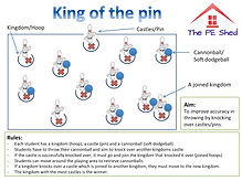 King of the Pin Coordination Game