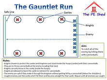 The Gauntlet Run Coordination Game