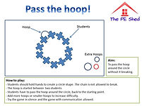 Pass the hoop PE Thinking Game