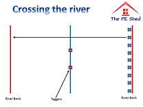 Crossing the river PE Game and Warm Up
