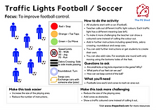 Traffic Lights Football Soccer is a PE Warm Up Game focused on football control