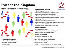 Protect the Kingdom PE Coordination Game Physical Education