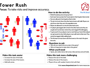 Tower Rush is a PE Game focused on strategy coodination and risk taking. Physical Education Game.