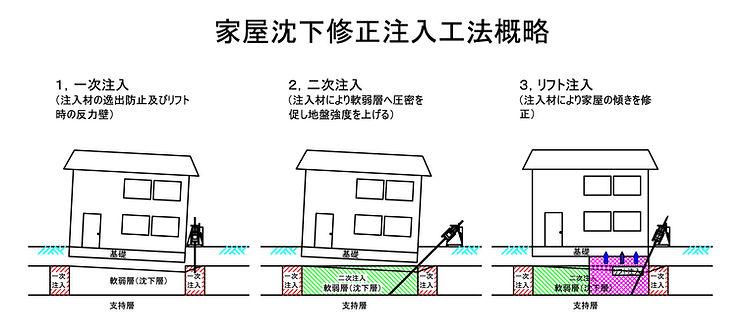 家屋レベル修正 レイアウト1 (1).jpg