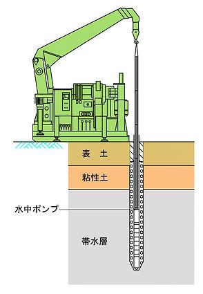 ロータリー式削孔機械 レイアウト1 (1).jpg