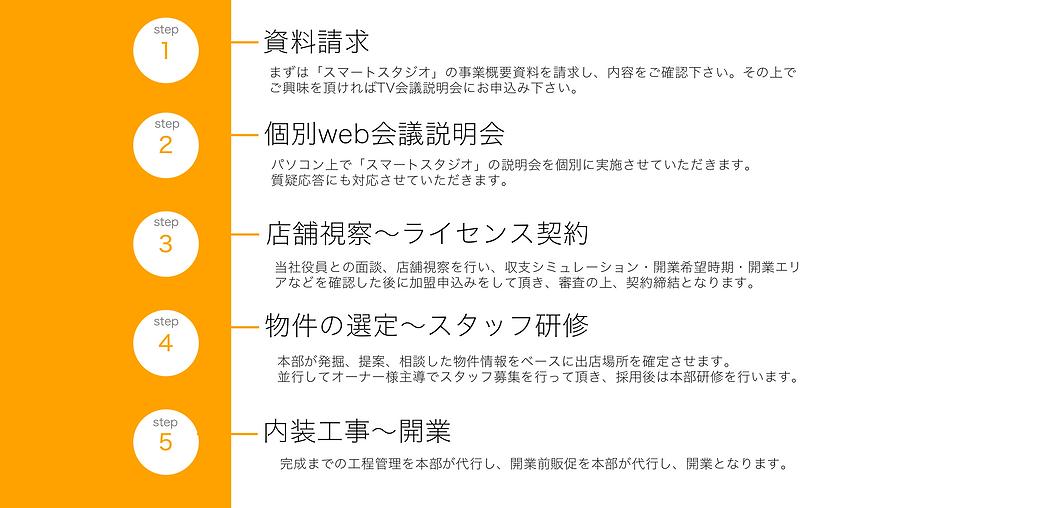 スクリーンショット 2019-07-05 2.08.58.png