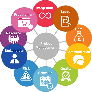 project_management_lolly_graphic_final.p