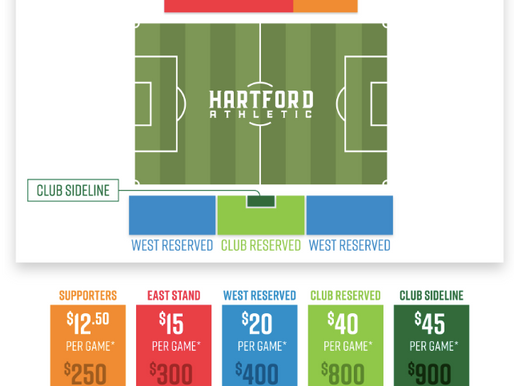Season Ticket Update: Supporters' Section