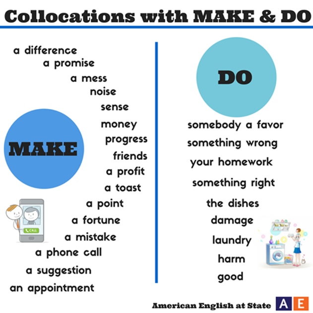 A1-A2 Grammar Act 7 - collocations-with-