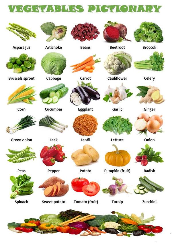 A1-A2 Vocab Bank - Vegetables - Septembe