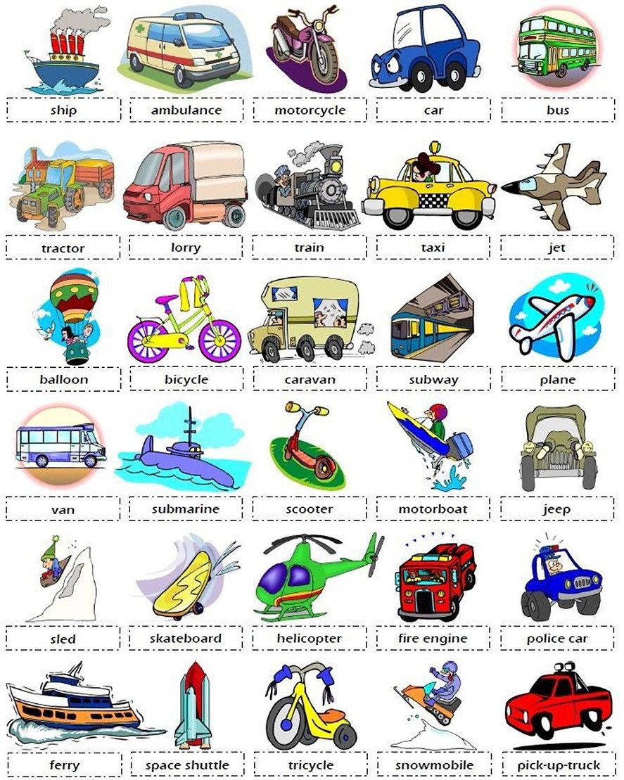A1-A2 Vocab Bank - Transportation - Augu