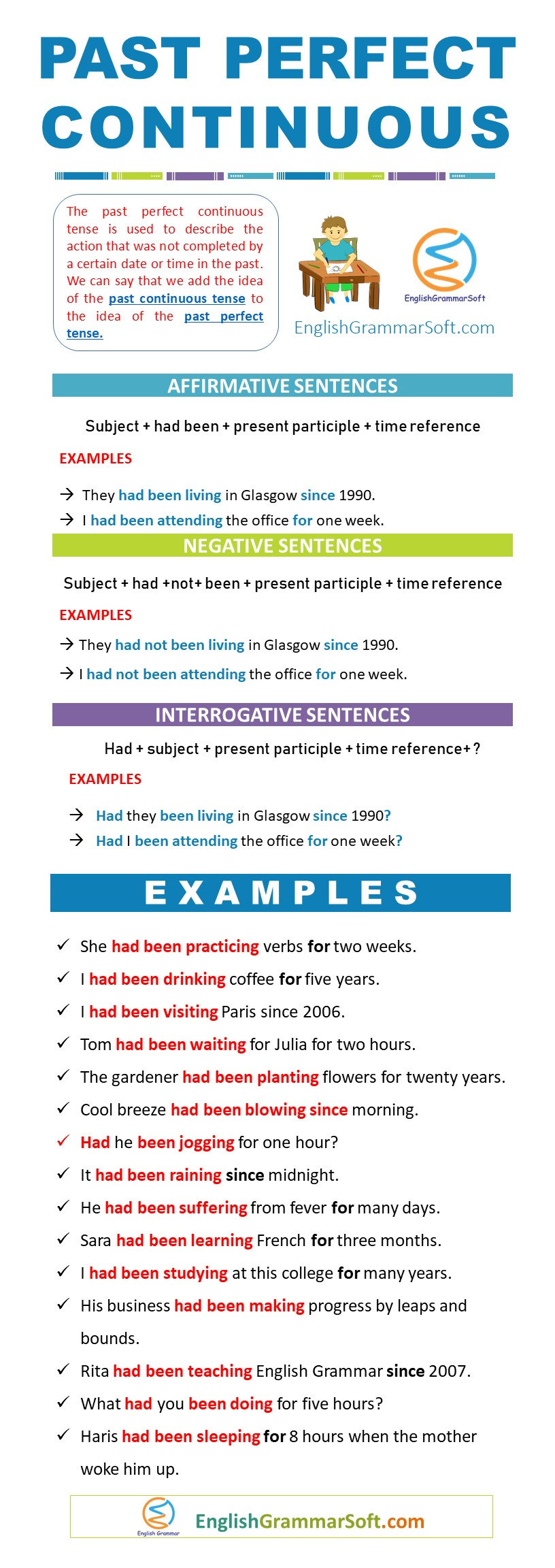 Past-Perfect-Continuous-Tense-with-Examp