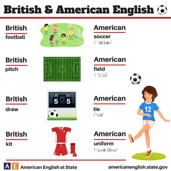 A1-A2 British-American-Football-Soccer-V