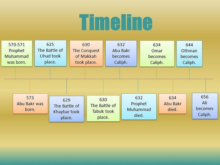 Timeline+Prophet+Muhammad+was+born.+573+