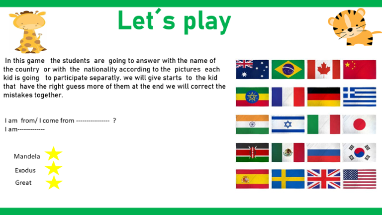 ESL Kids Slide 4 - Countries and Nationa