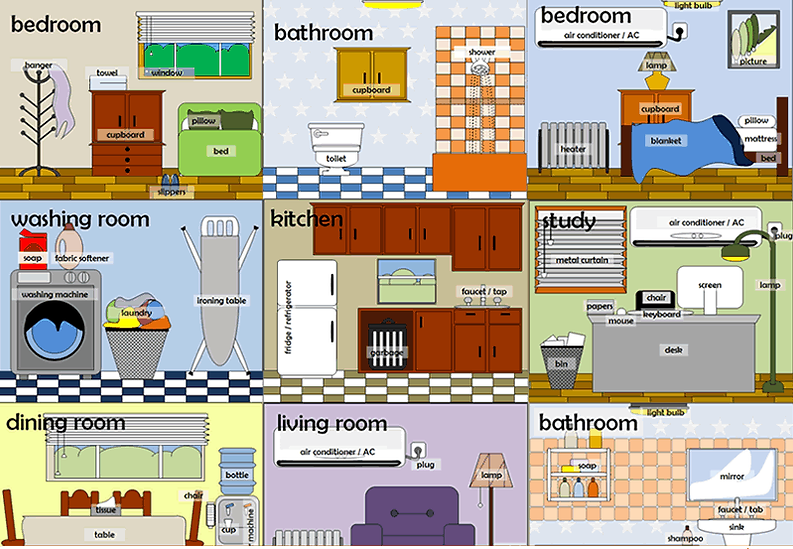 A1-A2 Vocab Bank - Rooms at home - July