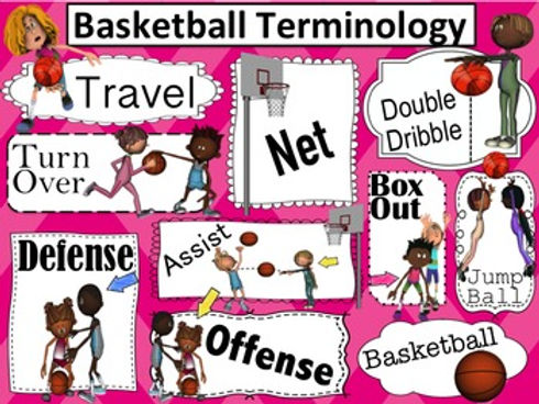 A1-A2 Vocab Bank - Basketball Terminolog