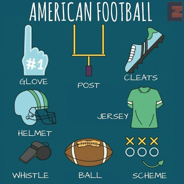 American Football Vocabulary - July 13 2