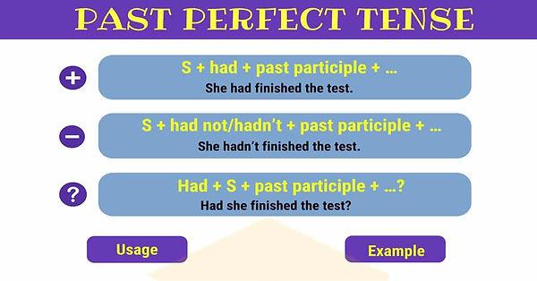 Past-Perfect-Tense-2.jpg