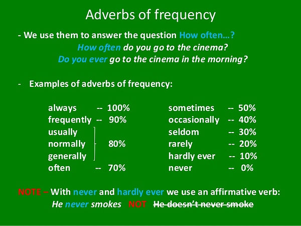 A1-A2 Adverbs-of-frequency - August 29 2