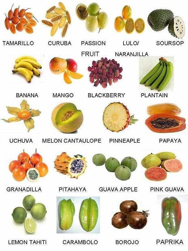 A1-A2 Vocab Bank 13 - Tropical Fruit - J