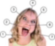 A1-A2 English Vocabulary human face - De