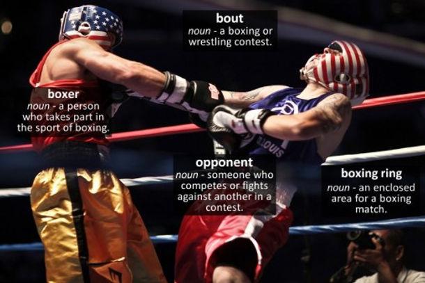 A1-A2 Vocab Bank - boxing - July 17 2020