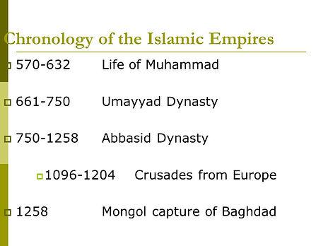 Chronology+of+the+Islamic+Empires.jpg