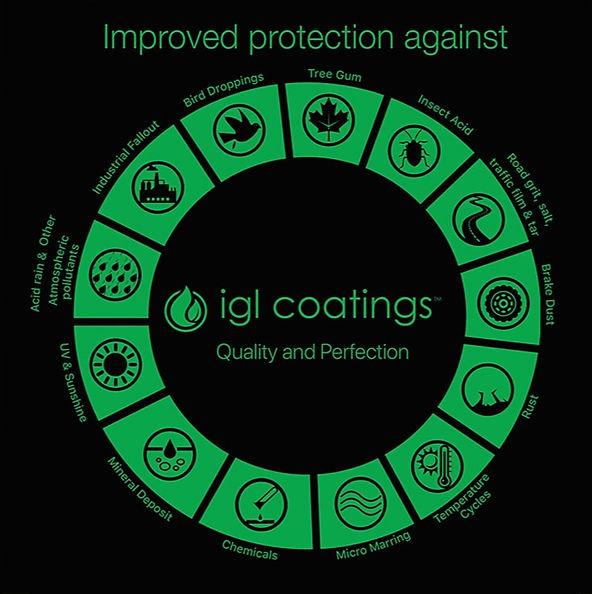 why-people-choose-igl-coating_2_orig_edi