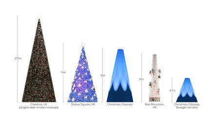 christmas odyssey_height comparison.jpg